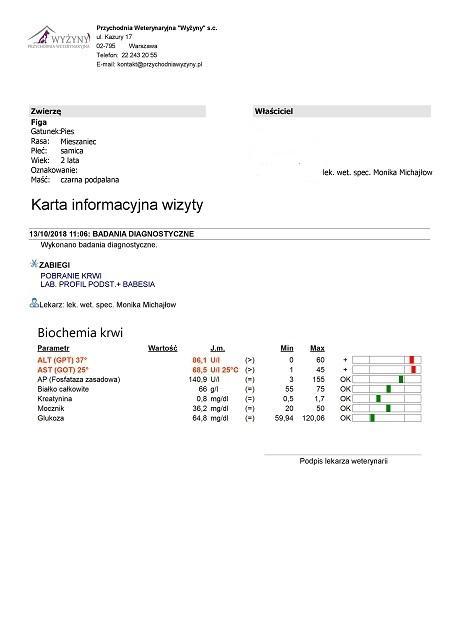 Figa_biochemia.jpg.af3126f5bc076ff7356d0b49f76e033a.jpg